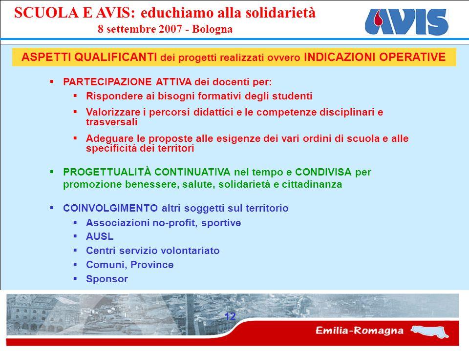 PPE SCUOLA E AVIS: educhiamo alla solidarietà 8 settembre 2007 - Bologna 12 ASPETTI QUALIFICANTI dei progetti realizzati ovvero INDICAZIONI OPERATIVE