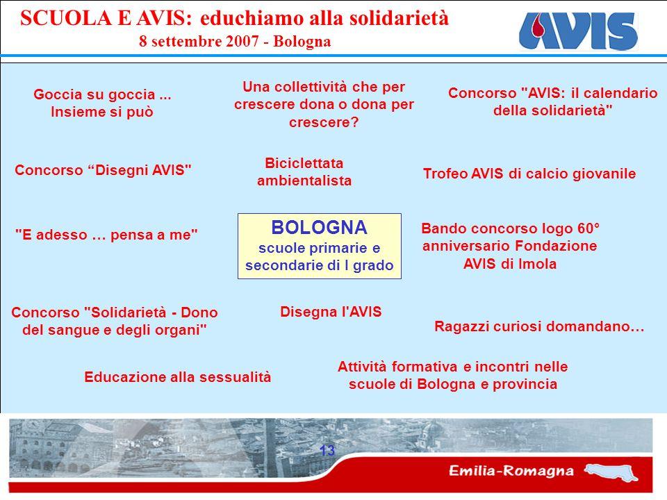 PPE SCUOLA E AVIS: educhiamo alla solidarietà 8 settembre 2007 - Bologna 13 BOLOGNA scuole primarie e secondarie di I grado Goccia su goccia... Insiem