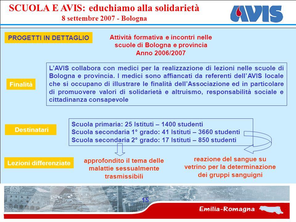 PPE SCUOLA E AVIS: educhiamo alla solidarietà 8 settembre 2007 - Bologna 15 PROGETTI IN DETTAGLIO Attività formativa e incontri nelle scuole di Bologn