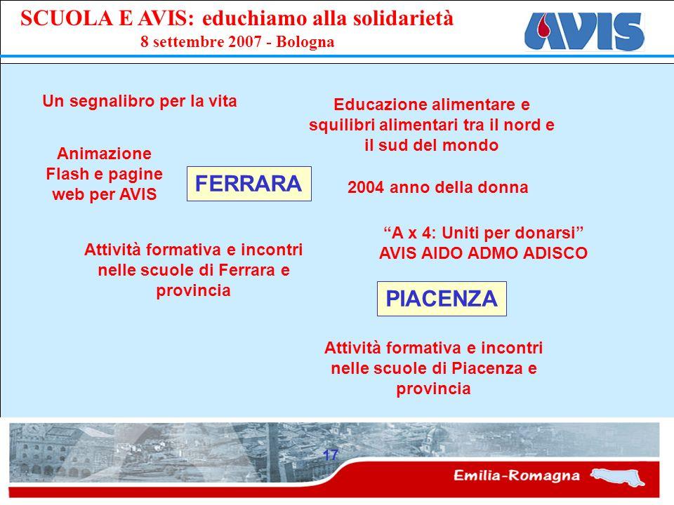 PPE SCUOLA E AVIS: educhiamo alla solidarietà 8 settembre 2007 - Bologna 17 FERRARA PIACENZA A x 4: Uniti per donarsi AVIS AIDO ADMO ADISCO Un segnali