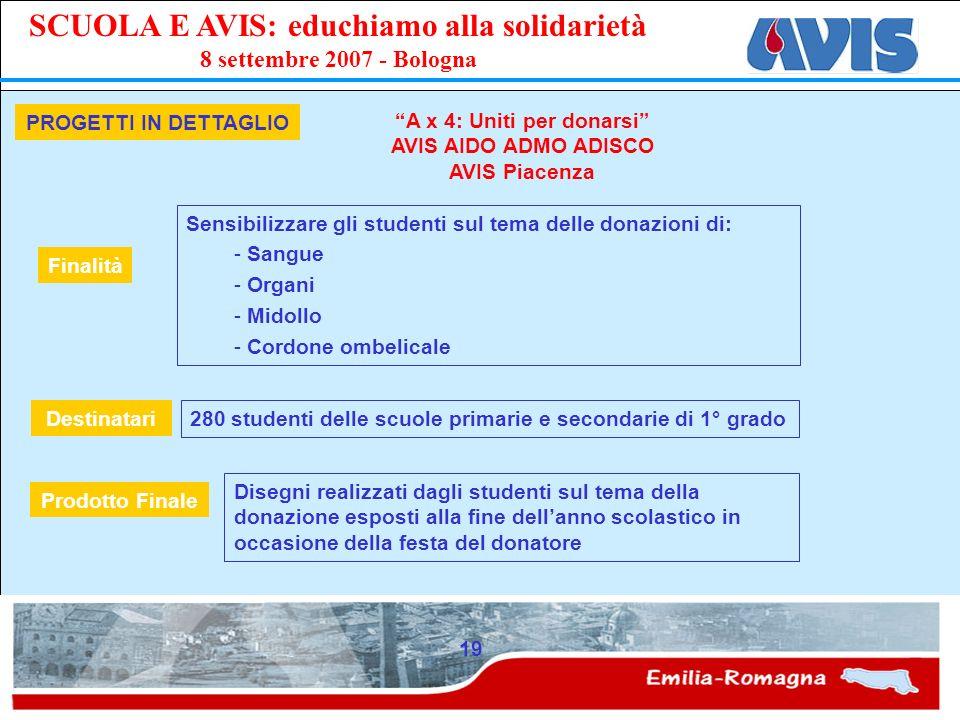PPE SCUOLA E AVIS: educhiamo alla solidarietà 8 settembre 2007 - Bologna 19 PROGETTI IN DETTAGLIO A x 4: Uniti per donarsi AVIS AIDO ADMO ADISCO AVIS