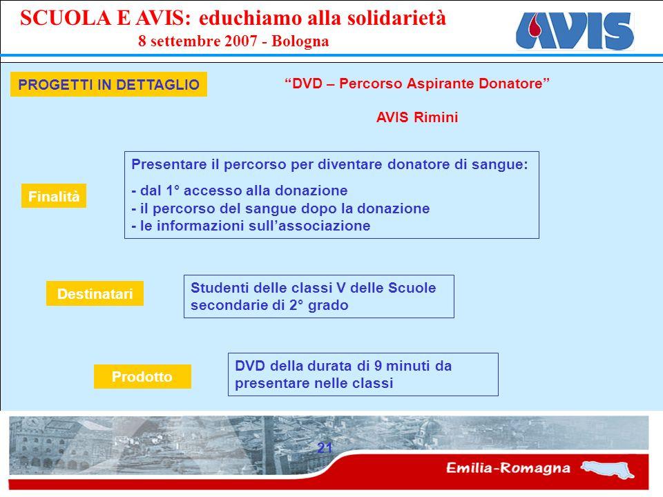 PPE SCUOLA E AVIS: educhiamo alla solidarietà 8 settembre 2007 - Bologna 21 PROGETTI IN DETTAGLIO DVD – Percorso Aspirante Donatore AVIS Rimini Presen