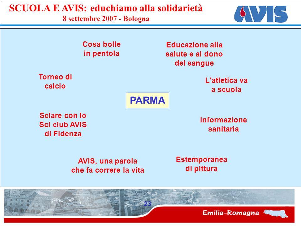 PPE SCUOLA E AVIS: educhiamo alla solidarietà 8 settembre 2007 - Bologna 23 PARMA Educazione alla salute e al dono del sangue Torneo di calcio Sciare