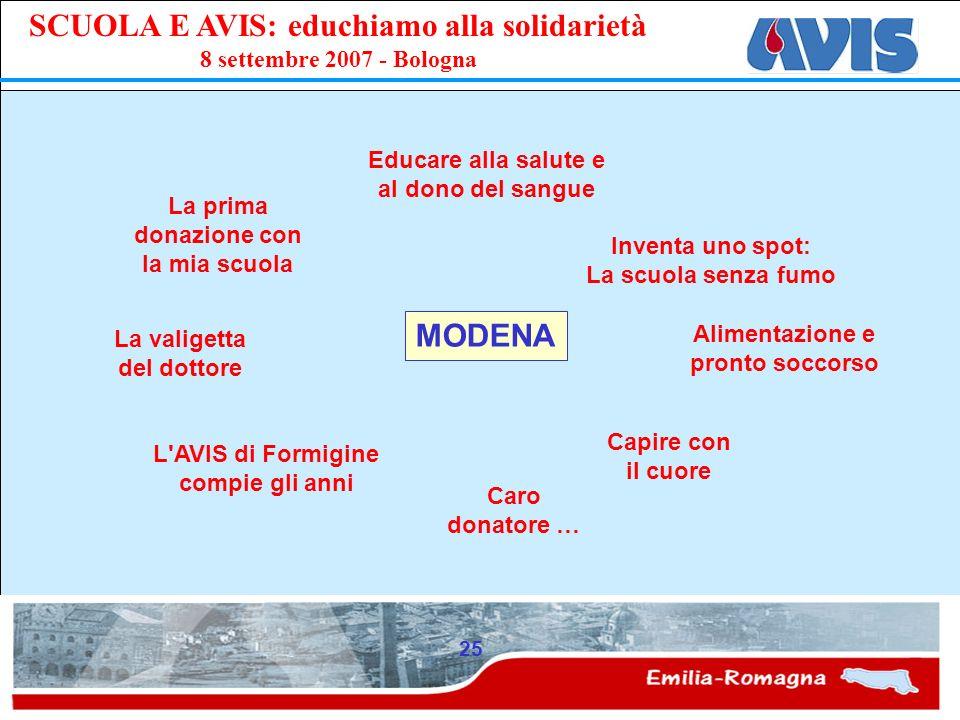 PPE SCUOLA E AVIS: educhiamo alla solidarietà 8 settembre 2007 - Bologna 25 MODENA Capire con il cuore La valigetta del dottore L'AVIS di Formigine co
