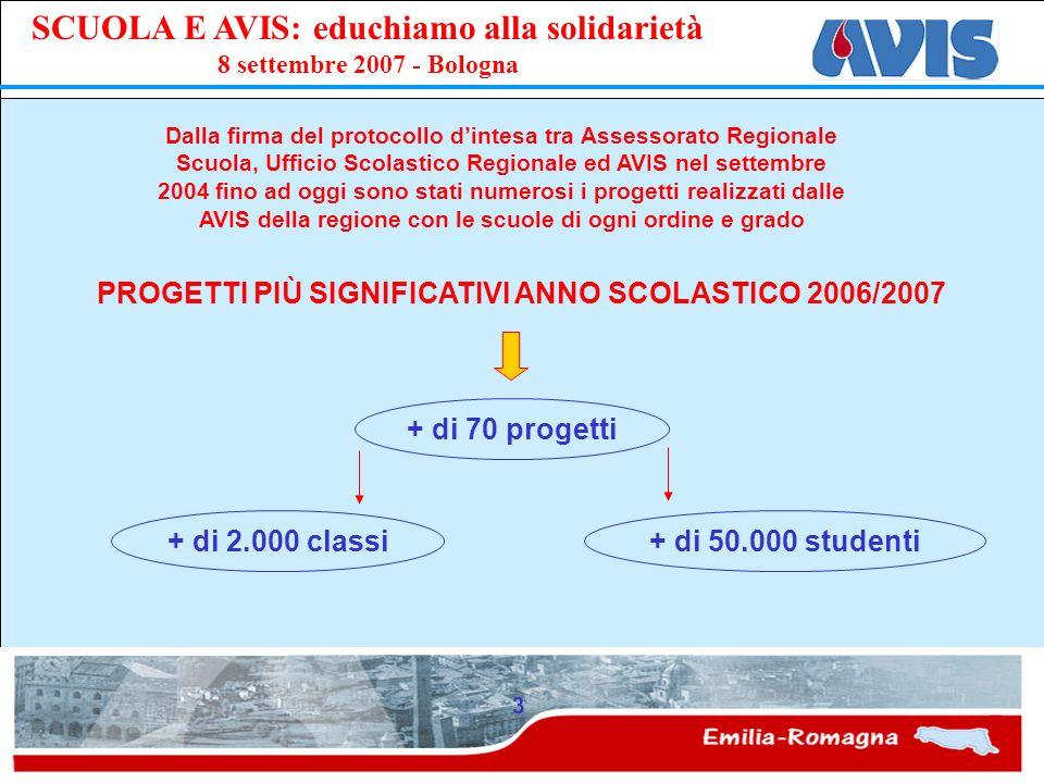 PPE SCUOLA E AVIS: educhiamo alla solidarietà 8 settembre 2007 - Bologna 3 Dalla firma del protocollo dintesa tra Assessorato Regionale Scuola, Uffici