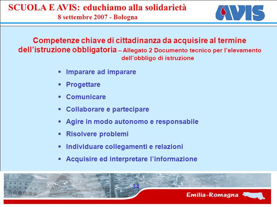 PPE SCUOLA E AVIS: educhiamo alla solidarietà 8 settembre 2007 - Bologna 34 Competenze chiave di cittadinanza da acquisire al termine dellistruzione o