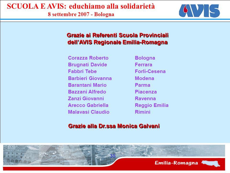 PPE SCUOLA E AVIS: educhiamo alla solidarietà 8 settembre 2007 - Bologna 35 Grazie ai Referenti Scuola Provinciali dellAVIS Regionale Emilia-Romagna G