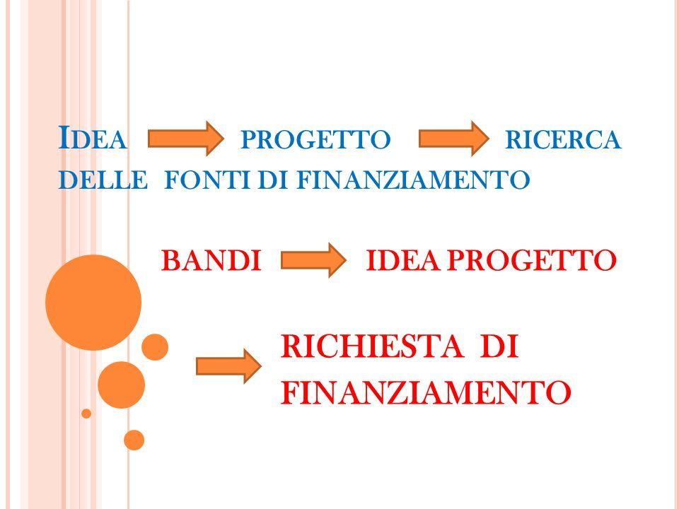 I DEA PROGETTO RICERCA DELLE FONTI DI FINANZIAMENTO BANDI IDEA PROGETTO RICHIESTA DI FINANZIAMENTO