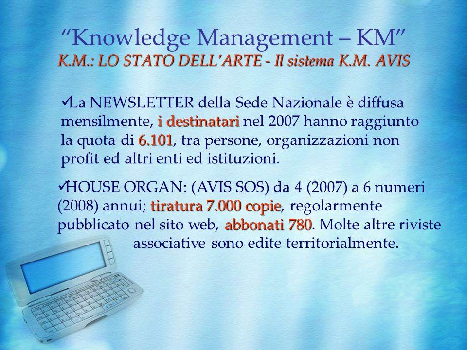 K.M.: LO STATO DELLARTE - Il sistema K.M. AVIS Knowledge Management – KM K.M.: LO STATO DELLARTE - Il sistema K.M. AVIS i destinatari 6.101 La NEWSLET