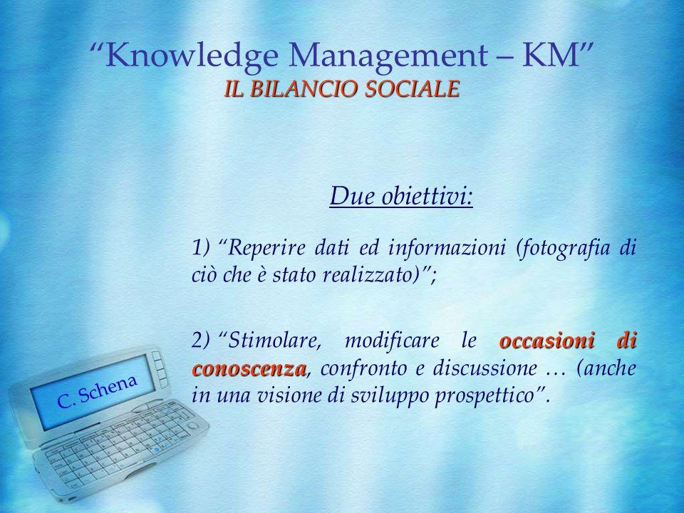 IL BILANCIO SOCIALE Knowledge Management – KM IL BILANCIO SOCIALE Due obiettivi: 1) Reperire dati ed informazioni (fotografia di ciò che è stato reali