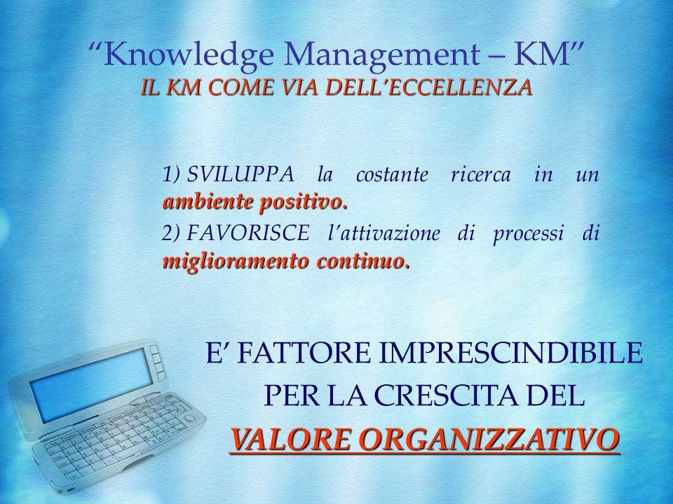 IL KM COME VIA DELLECCELLENZA Knowledge Management – KM IL KM COME VIA DELLECCELLENZA ambiente positivo. 1) SVILUPPA la costante ricerca in un ambient