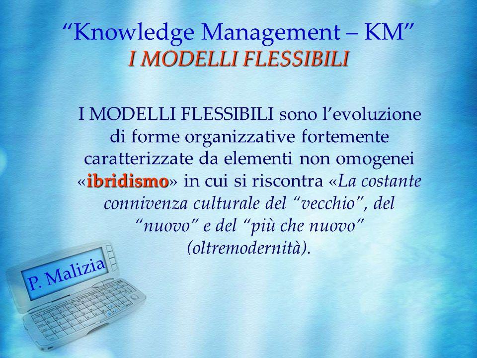 ALCUNE FORME ORGANIZZATIVE FLESSIBILI Knowledge Management – KM ALCUNE FORME ORGANIZZATIVE FLESSIBILI orizzontaleLorganizzazione orizzontale, interconnessione di gruppi di lavoro.