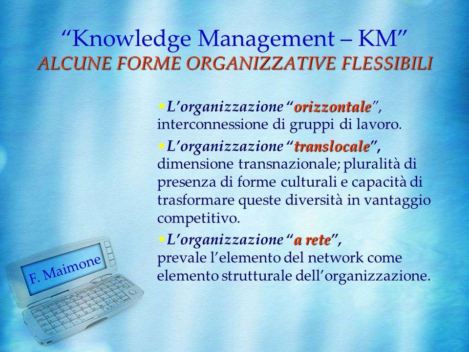 ALCUNE FORME ORGANIZZATIVE FLESSIBILI Knowledge Management – KM ALCUNE FORME ORGANIZZATIVE FLESSIBILI orizzontaleLorganizzazione orizzontale, intercon