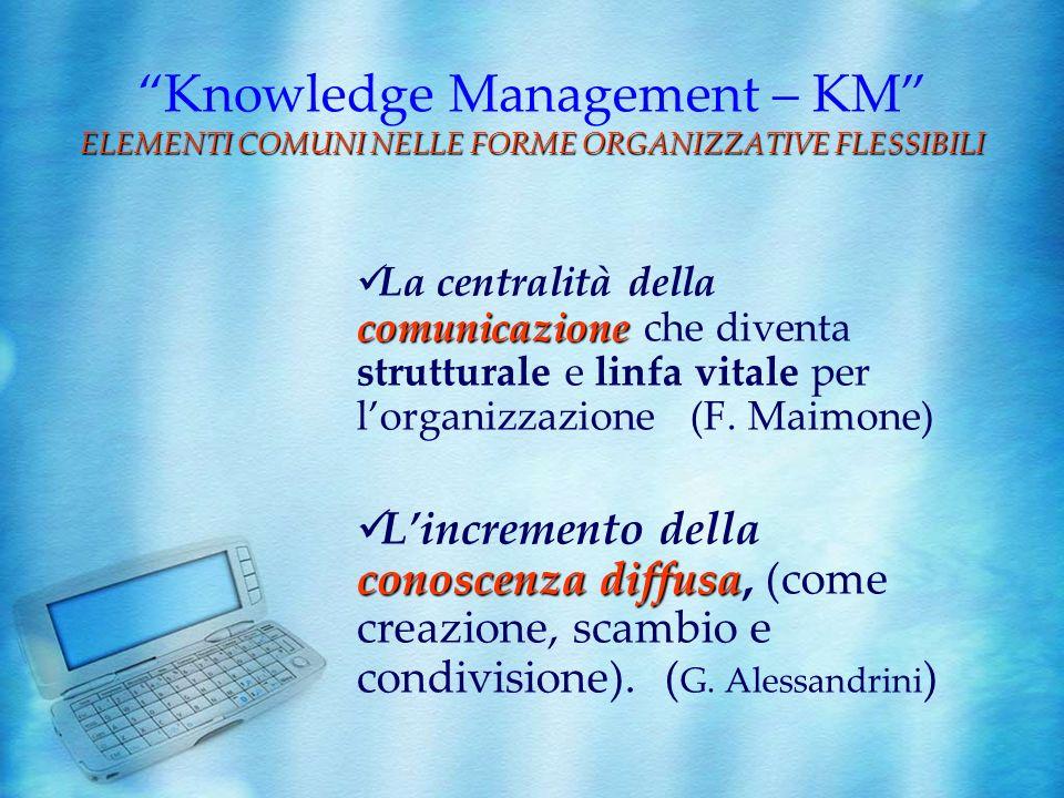 ELEMENTI COMUNI NELLE FORME ORGANIZZATIVE FLESSIBILI Knowledge Management – KM ELEMENTI COMUNI NELLE FORME ORGANIZZATIVE FLESSIBILI comunicazione La c