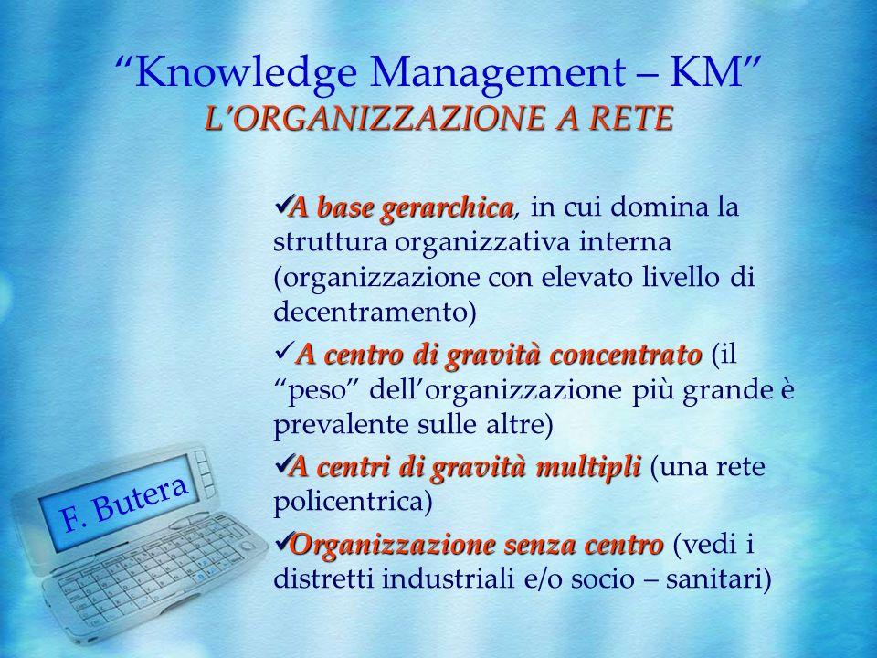 LORGANIZZAZIONE A RETE Knowledge Management – KM LORGANIZZAZIONE A RETE A base gerarchica A base gerarchica, in cui domina la struttura organizzativa