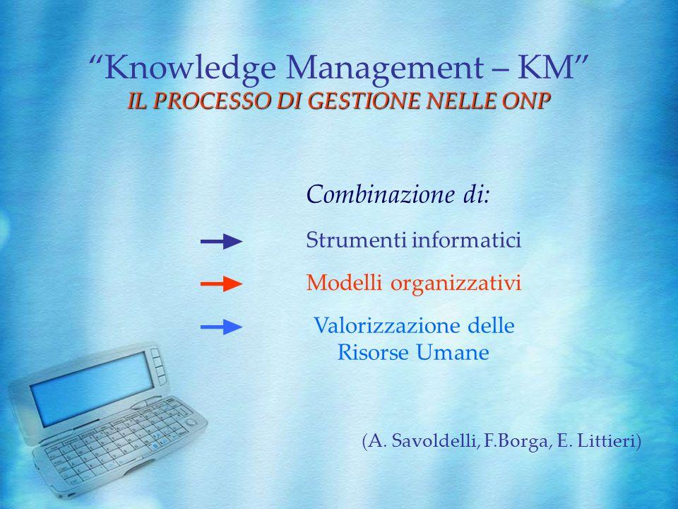 IL PROCESSO DI GESTIONE NELLE ONP Knowledge Management – KM IL PROCESSO DI GESTIONE NELLE ONP Strumenti informatici Combinazione di: Modelli organizza