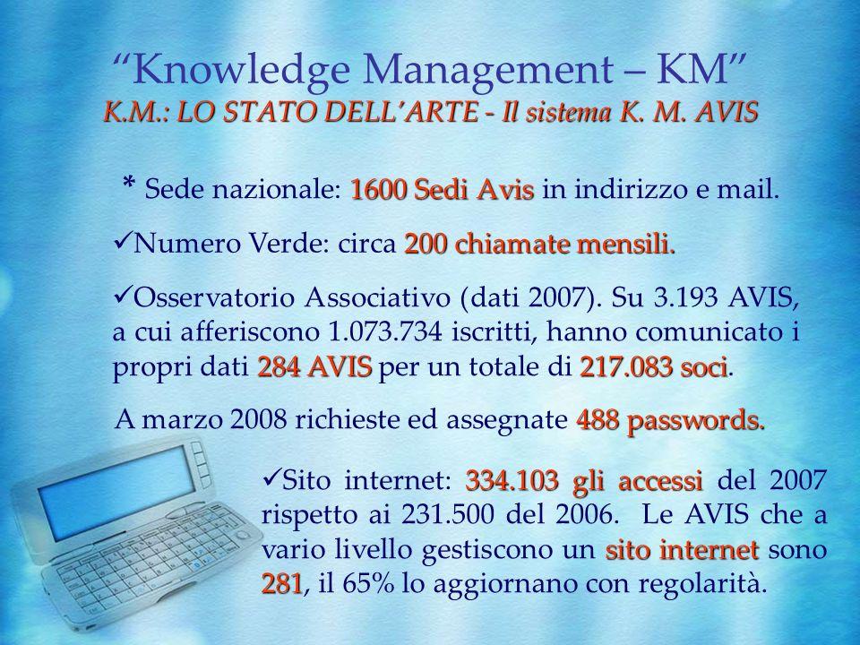 K.M.: LO STATO DELLARTE - Il sistema K. M. AVIS Knowledge Management – KM K.M.: LO STATO DELLARTE - Il sistema K. M. AVIS 1600 Sedi Avis * Sede nazion