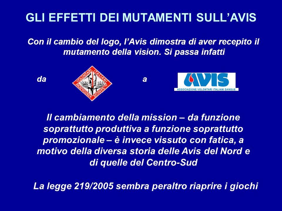 GLI EFFETTI DEI MUTAMENTI SULLAVIS Con il cambio del logo, lAvis dimostra di aver recepito il mutamento della vision.
