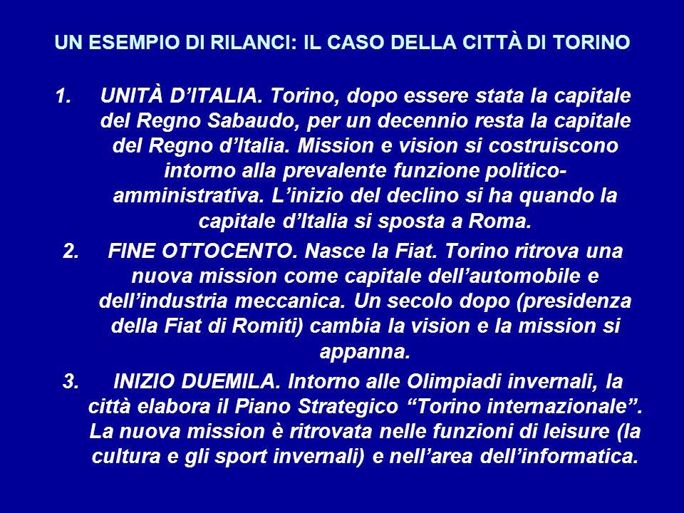 UN ESEMPIO DI RILANCI: IL CASO DELLA CITTÀ DI TORINO 1.UNITÀ DITALIA.