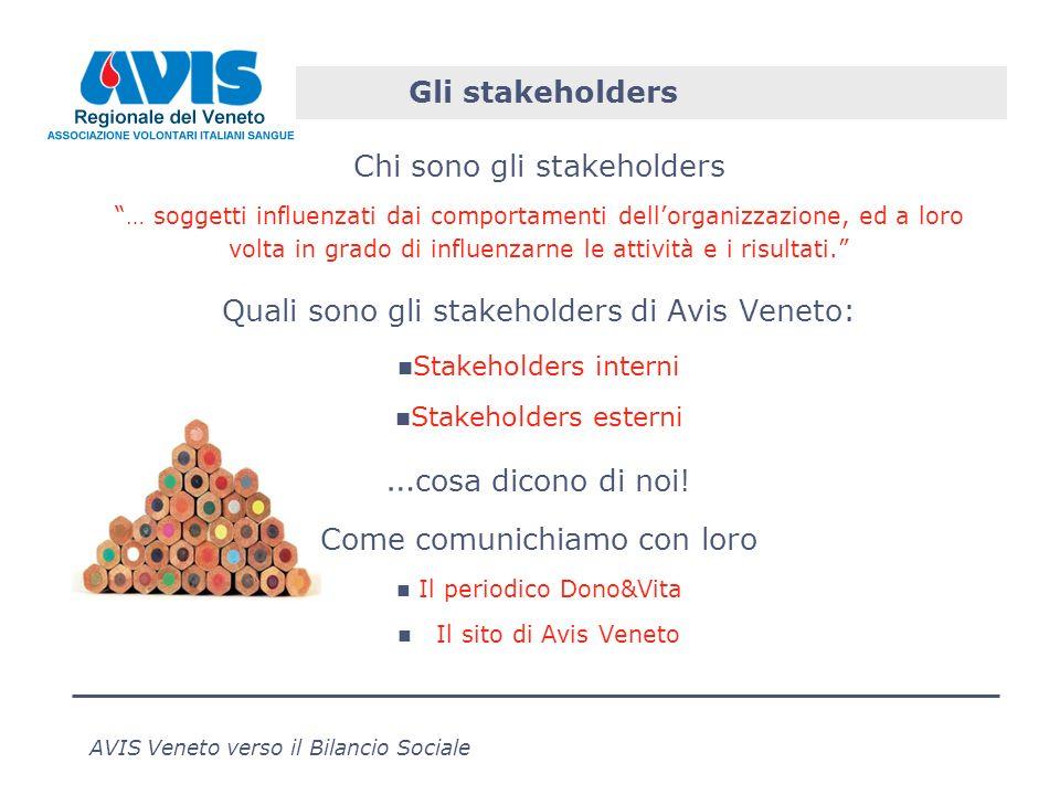 AVIS Veneto verso il Bilancio Sociale Gli stakeholders Chi sono gli stakeholders … soggetti influenzati dai comportamenti dellorganizzazione, ed a loro volta in grado di influenzarne le attività e i risultati.