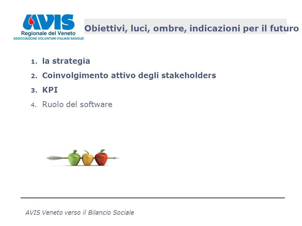 AVIS Veneto verso il Bilancio Sociale Obiettivi, luci, ombre, indicazioni per il futuro 1.