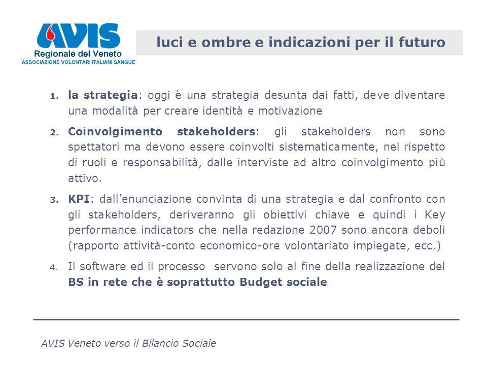 AVIS Veneto verso il Bilancio Sociale luci e ombre e indicazioni per il futuro 1.
