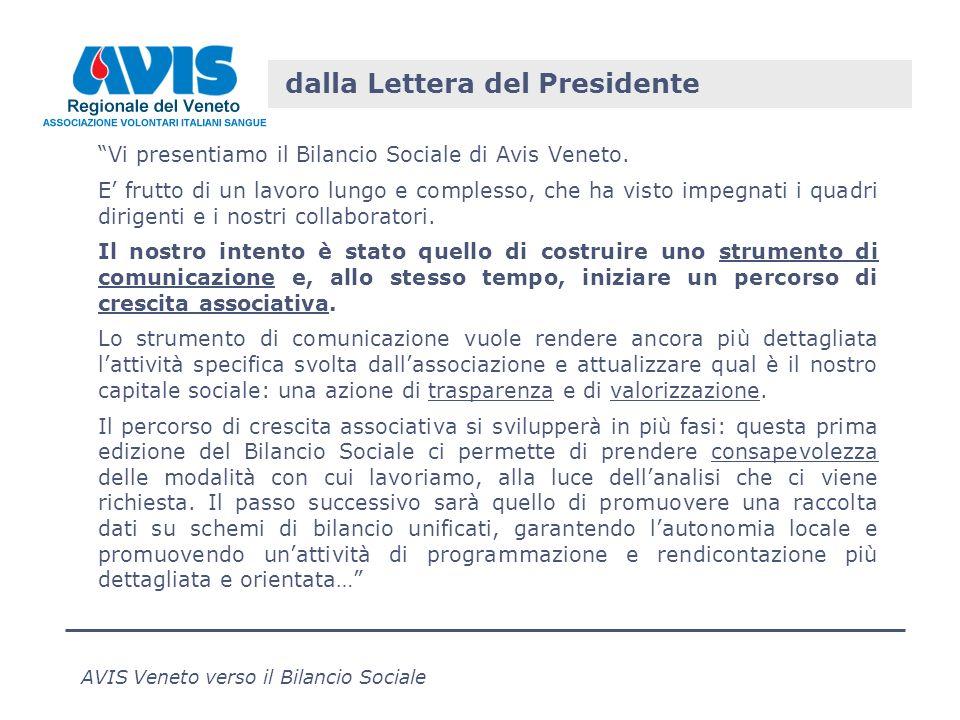 AVIS Veneto verso il Bilancio Sociale dalla Lettera del Presidente Vi presentiamo il Bilancio Sociale di Avis Veneto.
