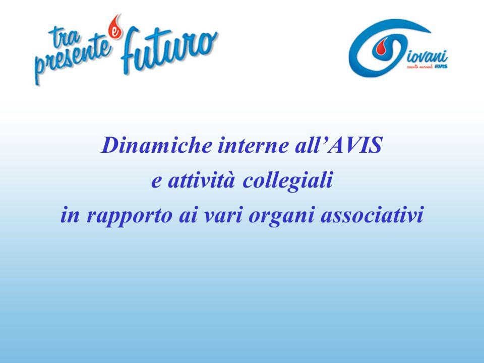 Dinamiche interne allAVIS e attività collegiali in rapporto ai vari organi associativi