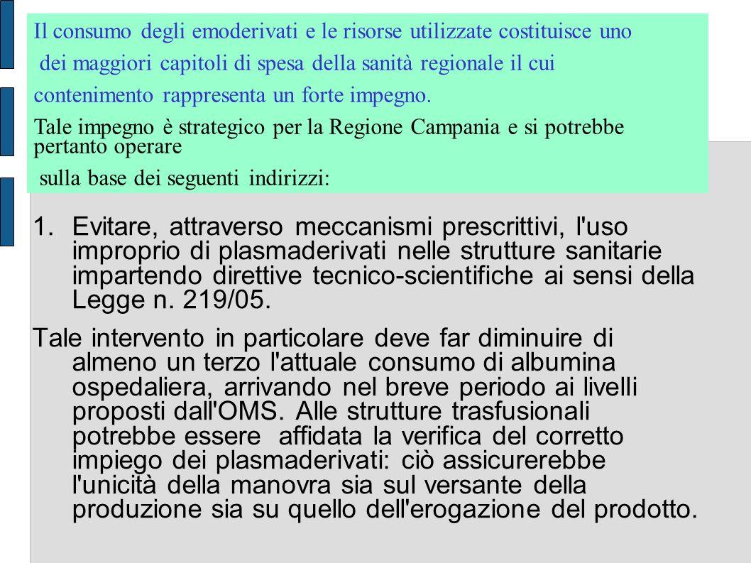 1.Evitare, attraverso meccanismi prescrittivi, l uso improprio di plasmaderivati nelle strutture sanitarie impartendo direttive tecnico scientifiche ai sensi della Legge n.