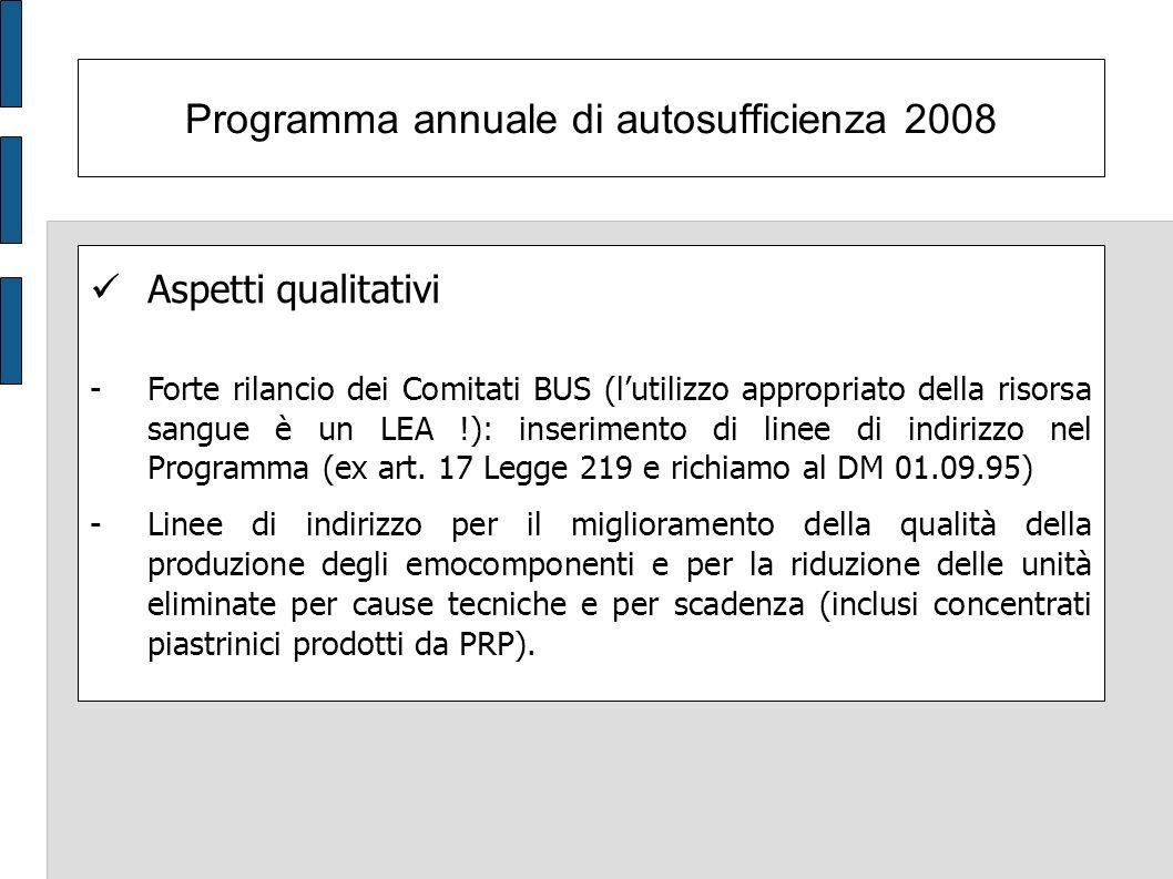 Aspetti qualitativi -Forte rilancio dei Comitati BUS (lutilizzo appropriato della risorsa sangue è un LEA !): inserimento di linee di indirizzo nel Programma (ex art.