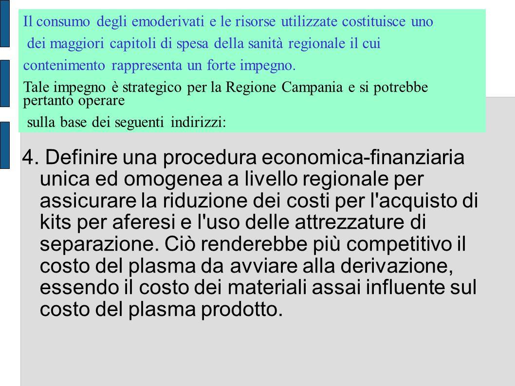 4. Definire una procedura economica-finanziaria unica ed omogenea a livello regionale per assicurare la riduzione dei costi per l'acquisto di kits per
