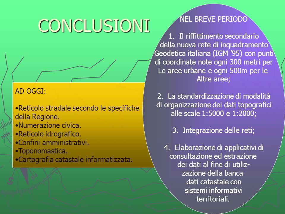 CONCLUSIONI AD OGGI: Reticolo stradale secondo le specifiche della Regione. Numerazione civica. Reticolo idrografico. Confini amministrativi. Toponoma
