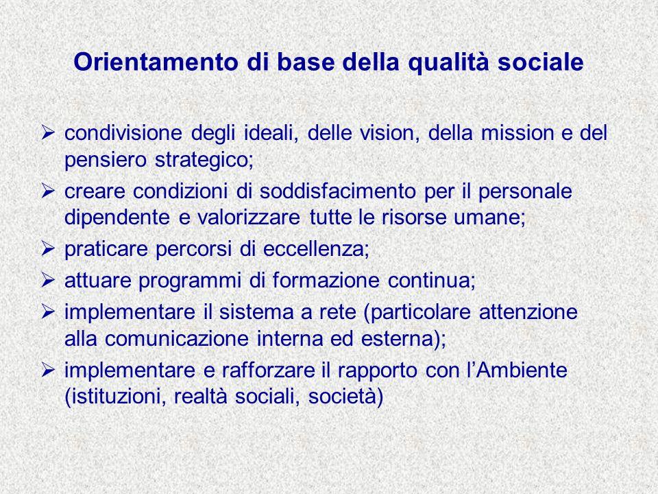Orientamento di base della qualità sociale condivisione degli ideali, delle vision, della mission e del pensiero strategico; creare condizioni di sodd