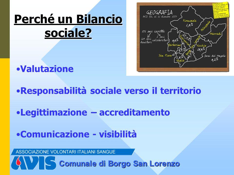 Perché un Bilancio sociale? Valutazione Responsabilità sociale verso il territorio Legittimazione – accreditamento Comunicazione - visibilità