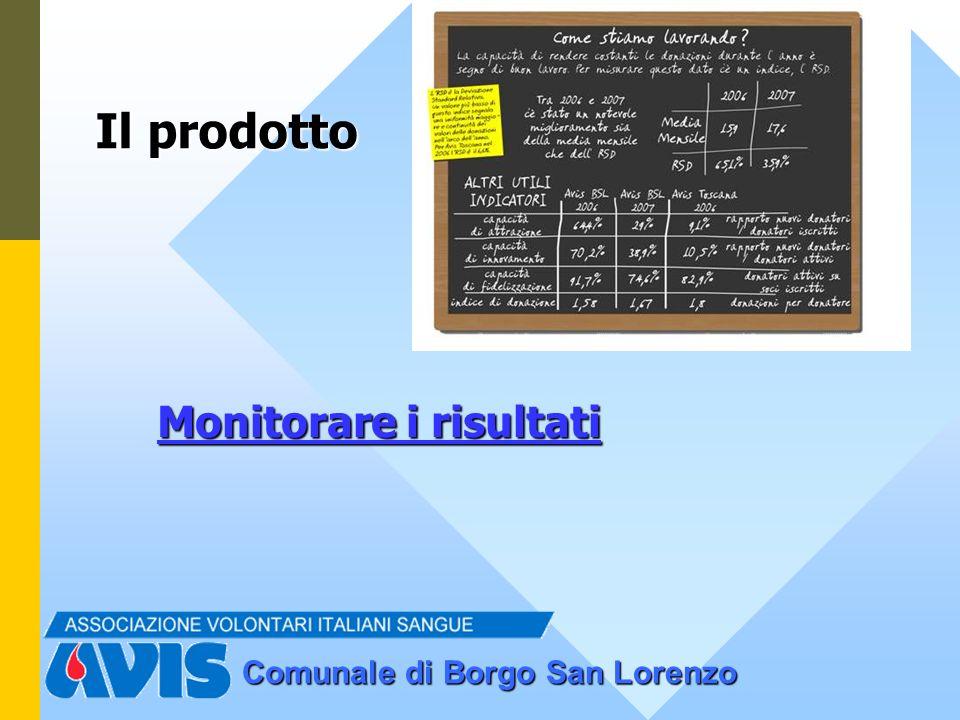 Comunale di Borgo San Lorenzo Il prodotto Monitorare i risultati