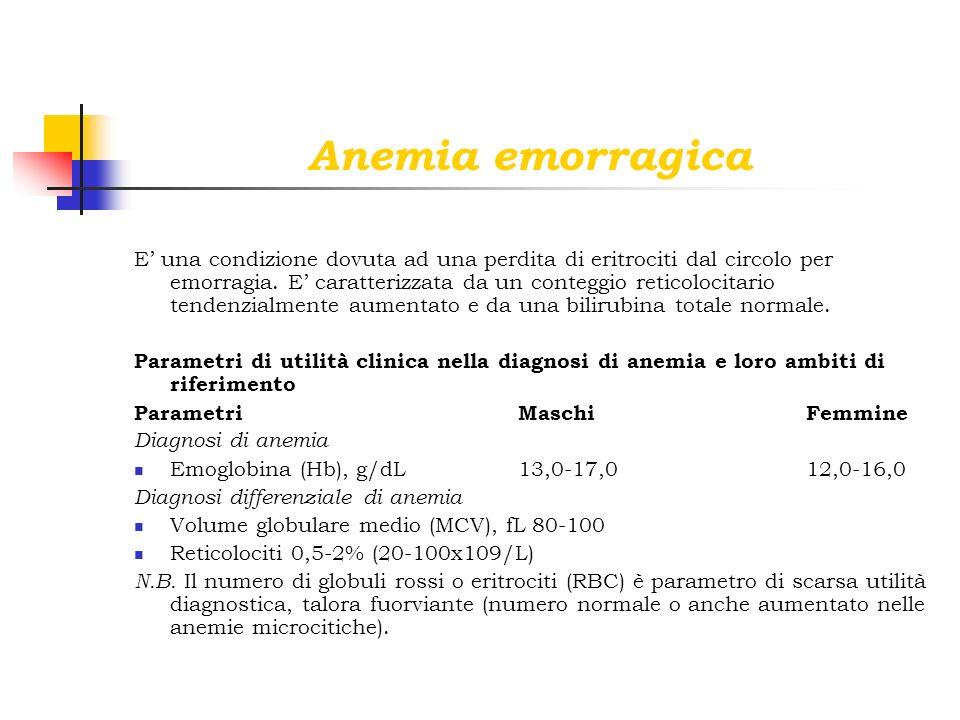 Anemia emorragica E una condizione dovuta ad una perdita di eritrociti dal circolo per emorragia. E caratterizzata da un conteggio reticolocitario ten