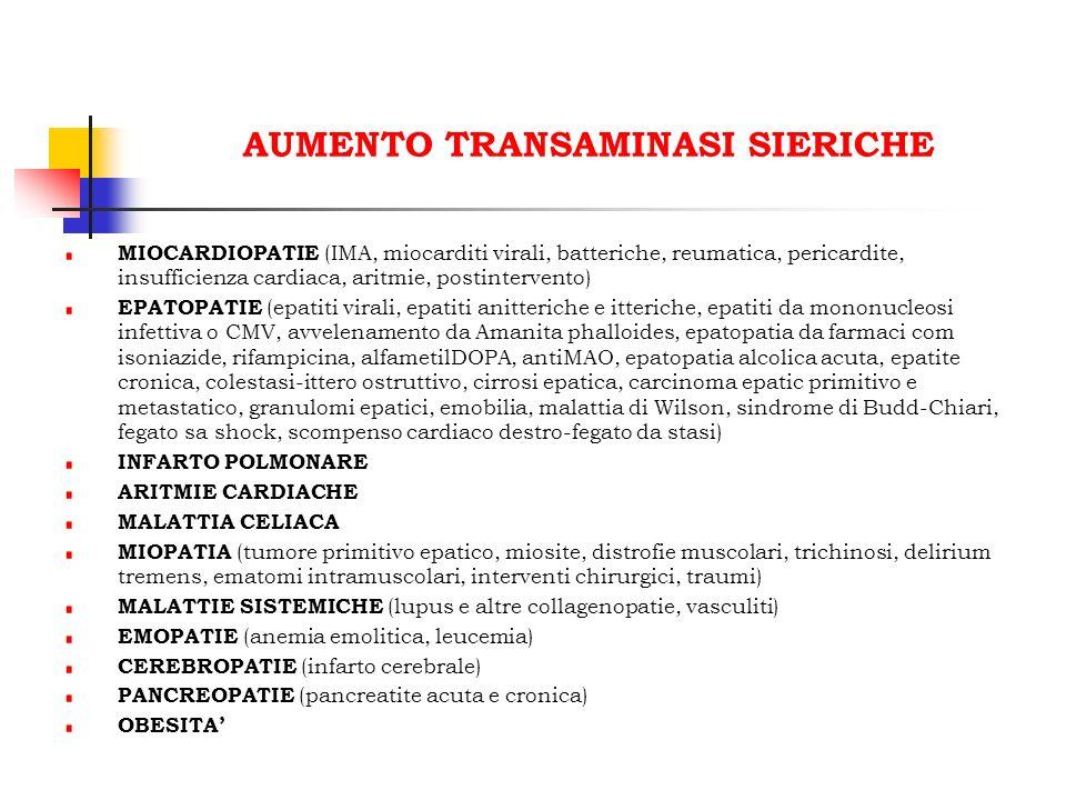 AUMENTO TRANSAMINASI SIERICHE MIOCARDIOPATIE (IMA, miocarditi virali, batteriche, reumatica, pericardite, insufficienza cardiaca, aritmie, postinterve