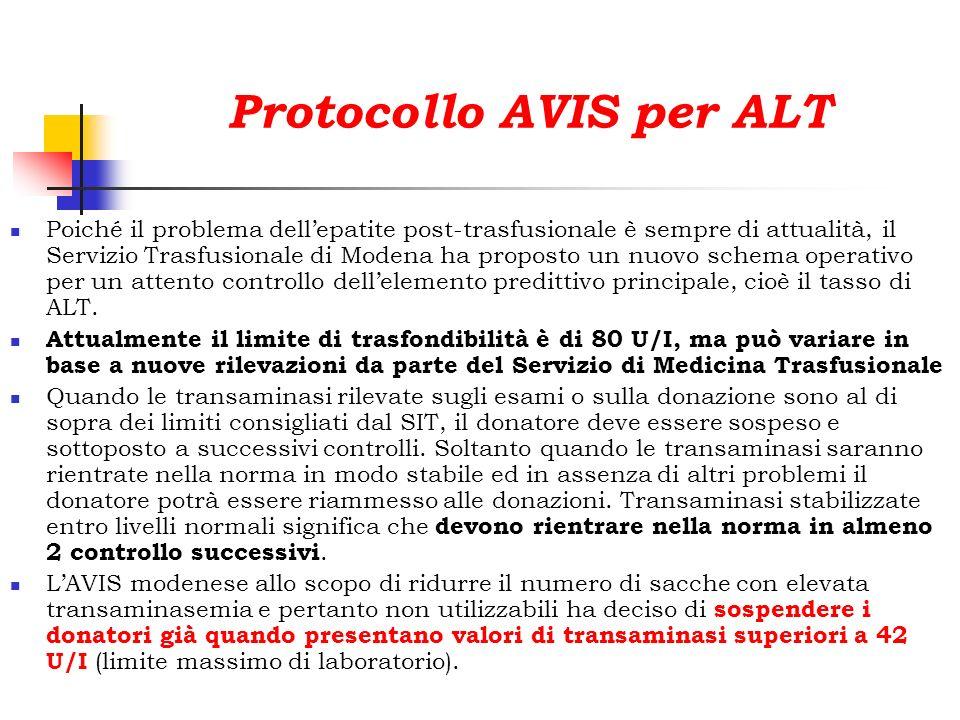 Protocollo AVIS per ALT Poiché il problema dellepatite post-trasfusionale è sempre di attualità, il Servizio Trasfusionale di Modena ha proposto un nu