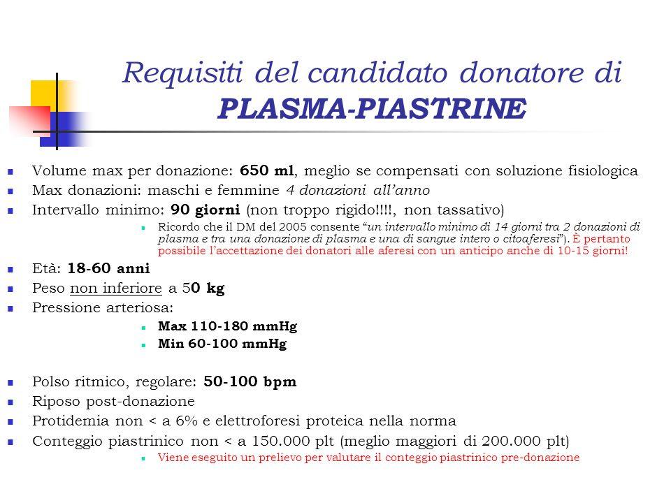 Requisiti del candidato donatore di PLASMA-PIASTRINE Volume max per donazione: 650 ml, meglio se compensati con soluzione fisiologica Max donazioni: m