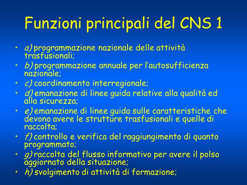 Funzioni principali del CNS 1 a) programmazione nazionale delle attività trasfusionali; b) programmazione annuale per lautosufficienza nazionale; c) c