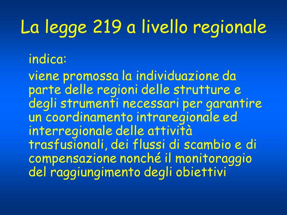La legge 219 a livello regionale indica: viene promossa la individuazione da parte delle regioni delle strutture e degli strumenti necessari per garan