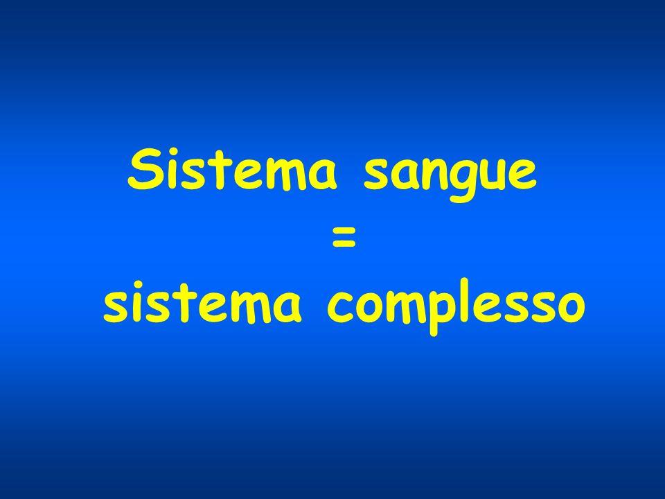 Sistema sangue = sistema complesso