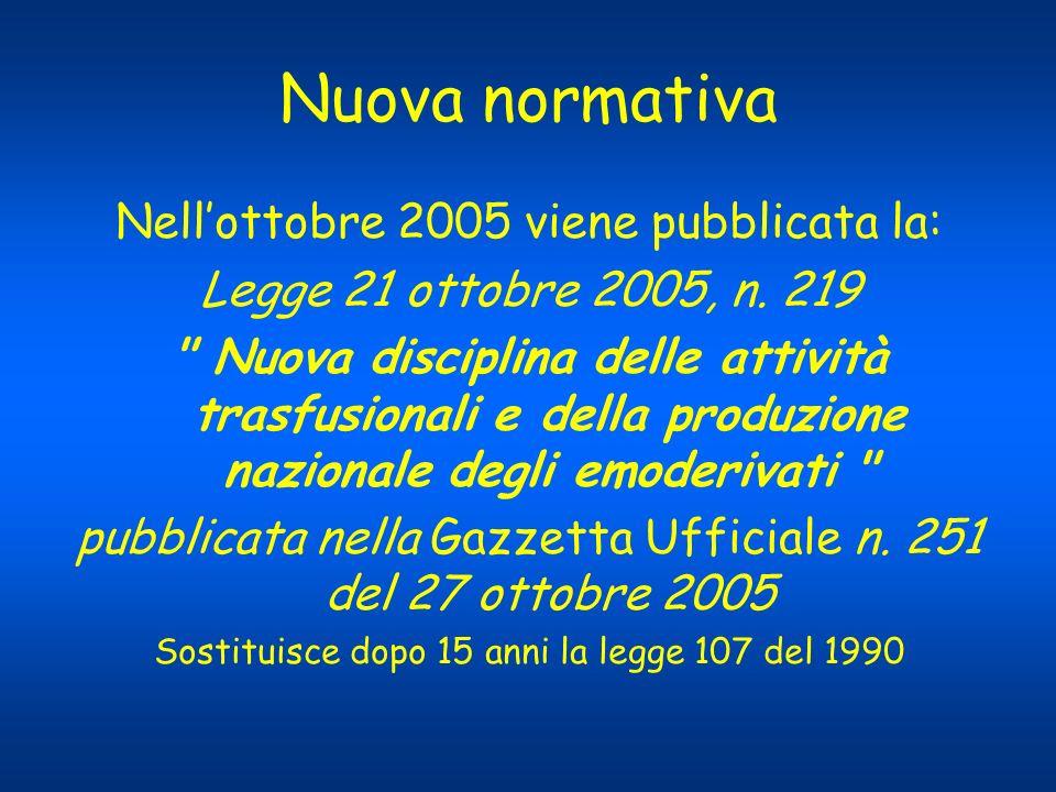 Nuova normativa Nellottobre 2005 viene pubblicata la: Legge 21 ottobre 2005, n. 219