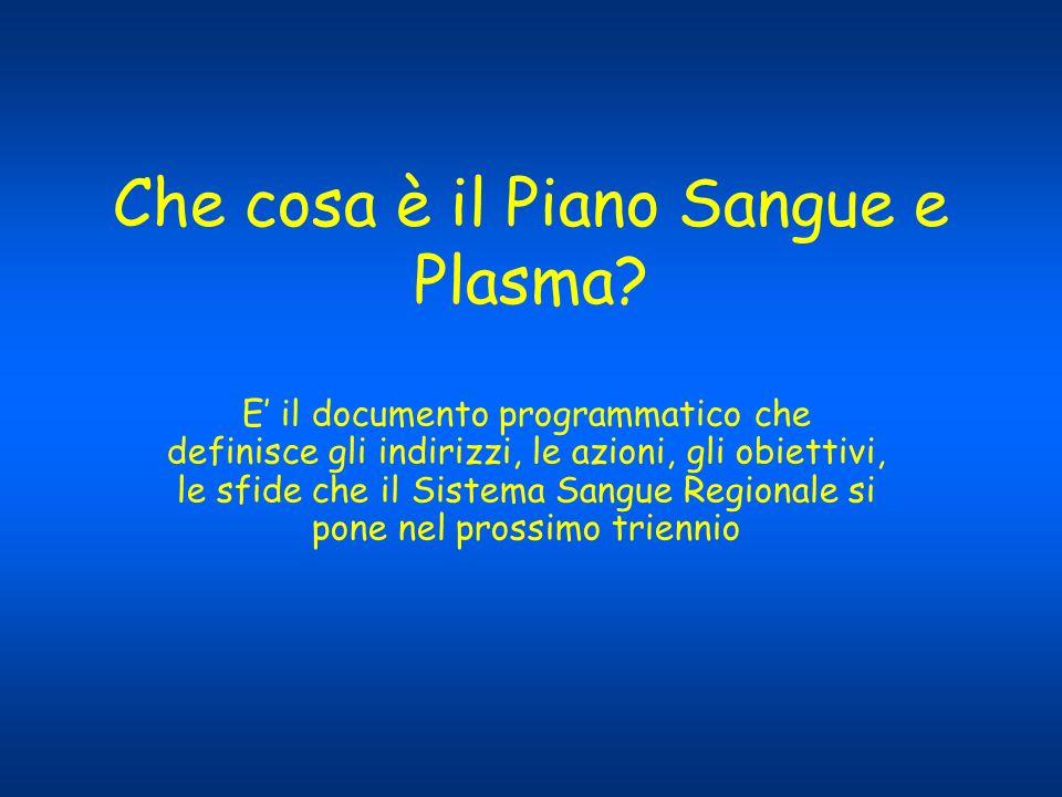 Che cosa è il Piano Sangue e Plasma? E il documento programmatico che definisce gli indirizzi, le azioni, gli obiettivi, le sfide che il Sistema Sangu