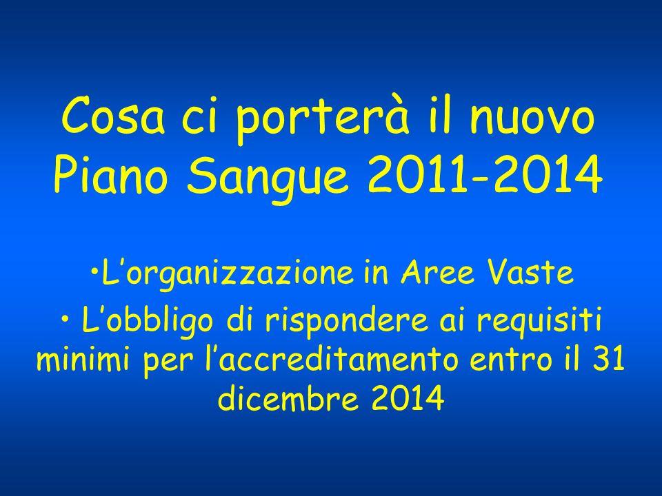 Cosa ci porterà il nuovo Piano Sangue 2011-2014 Lorganizzazione in Aree Vaste Lobbligo di rispondere ai requisiti minimi per laccreditamento entro il
