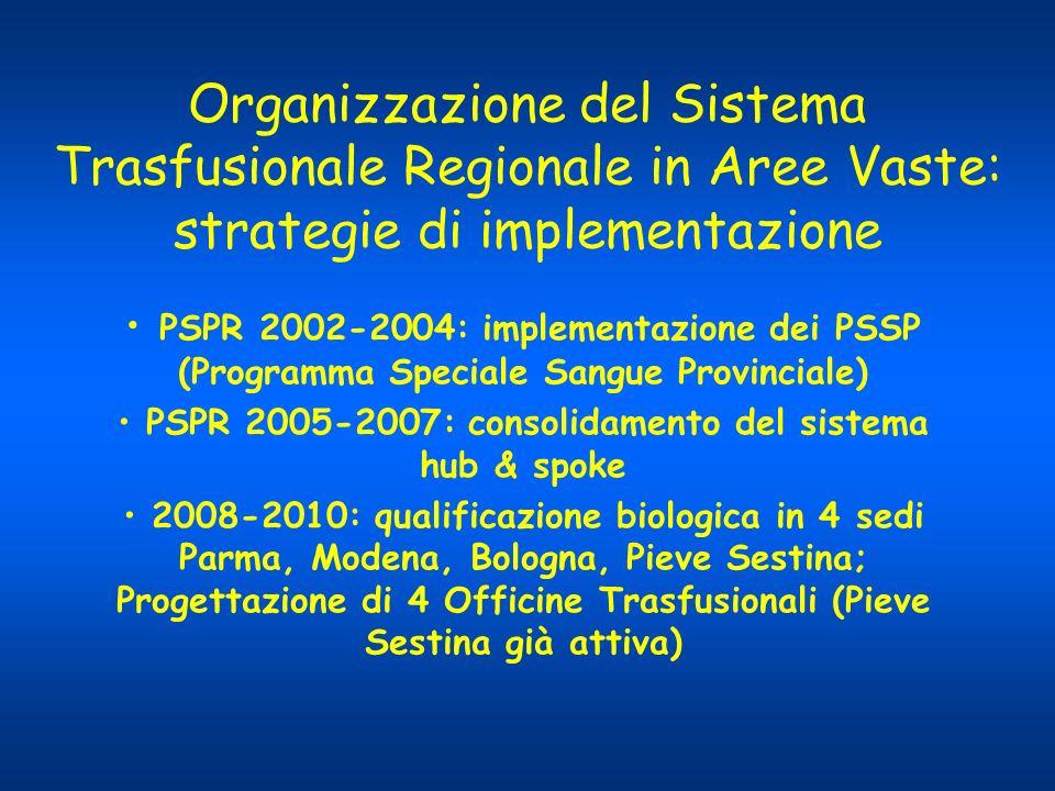 Organizzazione del Sistema Trasfusionale Regionale in Aree Vaste: strategie di implementazione PSPR 2002-2004: implementazione dei PSSP (Programma Spe
