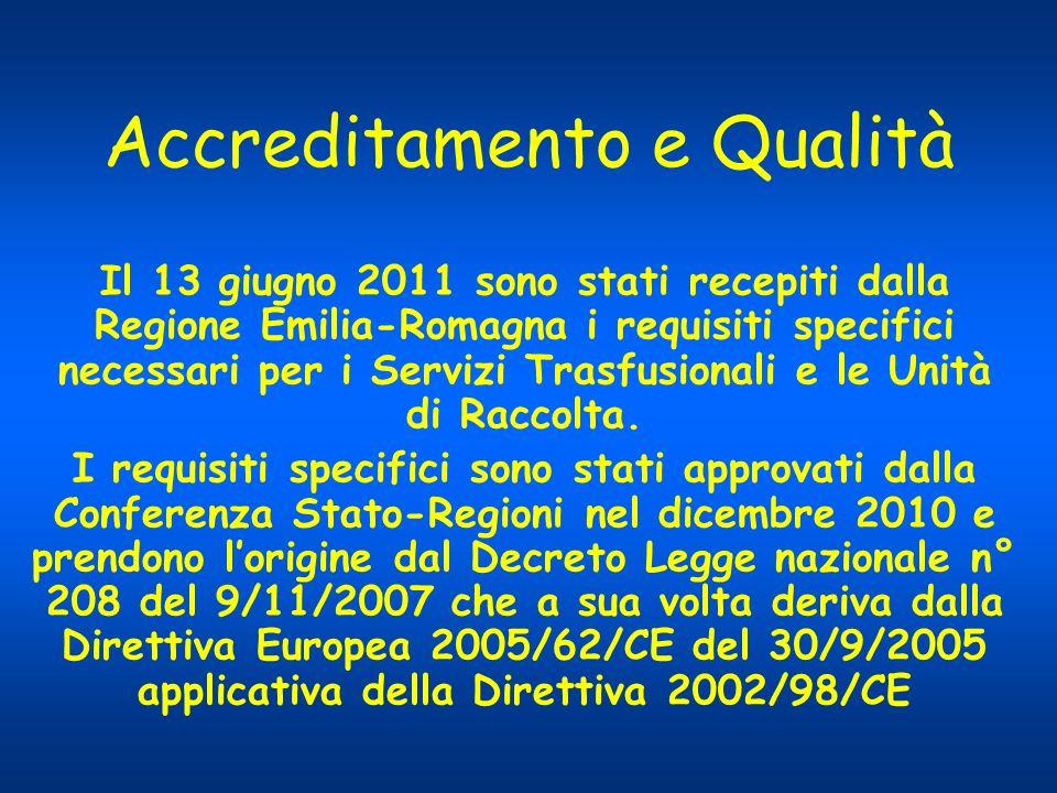 Accreditamento e Qualità Il 13 giugno 2011 sono stati recepiti dalla Regione Emilia-Romagna i requisiti specifici necessari per i Servizi Trasfusional