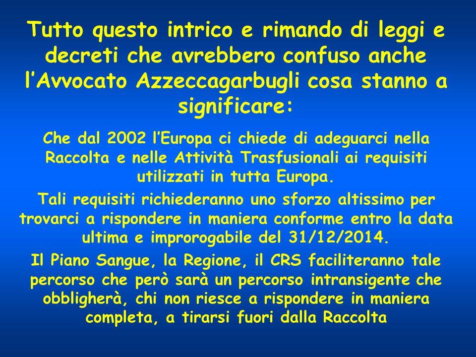 Tutto questo intrico e rimando di leggi e decreti che avrebbero confuso anche lAvvocato Azzeccagarbugli cosa stanno a significare: Che dal 2002 lEurop