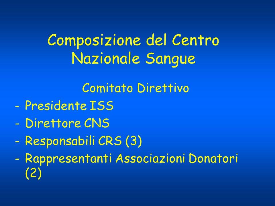 Composizione del Centro Nazionale Sangue Comitato Direttivo -Presidente ISS -Direttore CNS -Responsabili CRS (3) -Rappresentanti Associazioni Donatori