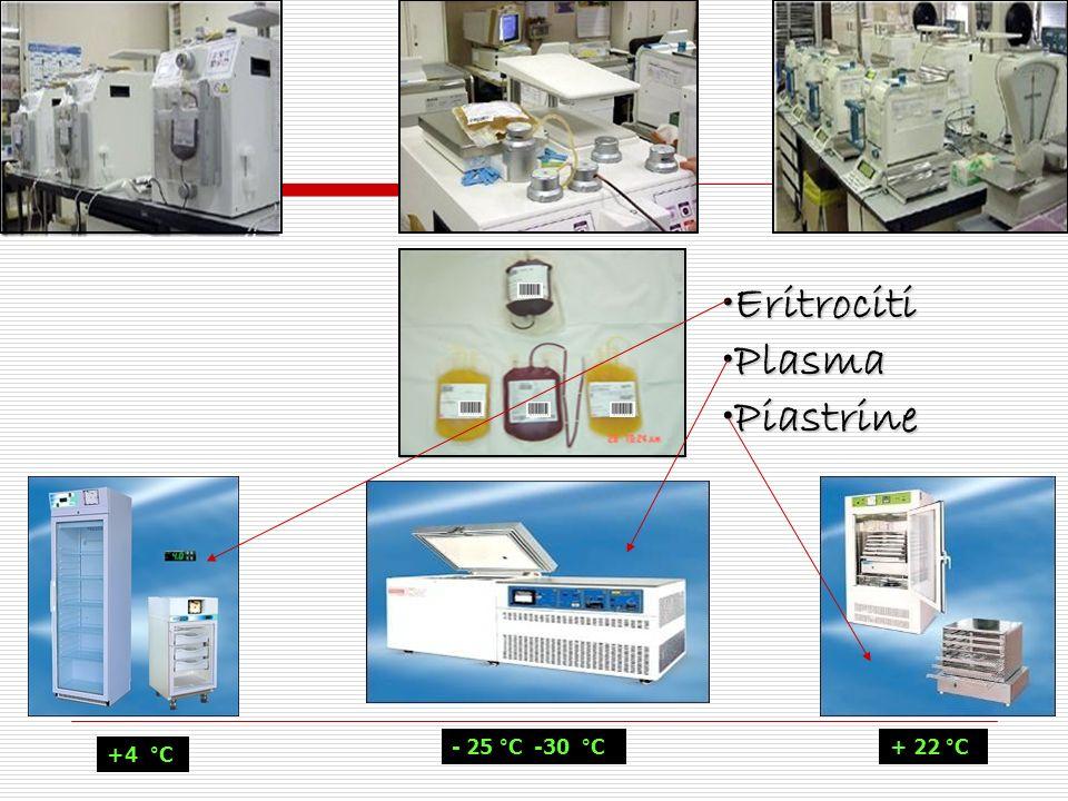 +4 °C - 25 °C -30 °C+ 22 °C EritrocitiEritrociti PlasmaPlasma PiastrinePiastrine